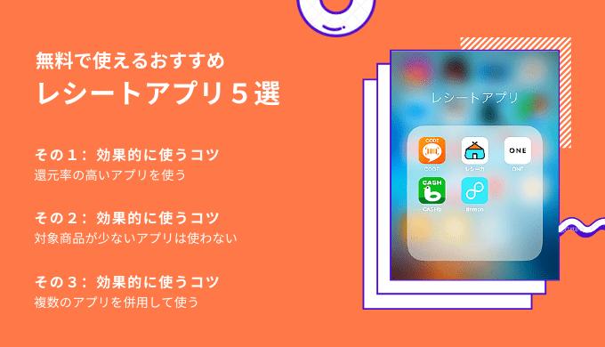 レシートアプリ