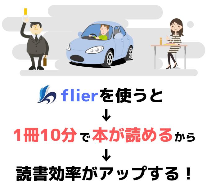 flier